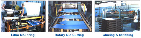 Litho Mounting, Rotary Die-Cutting, Glueing and Stitching